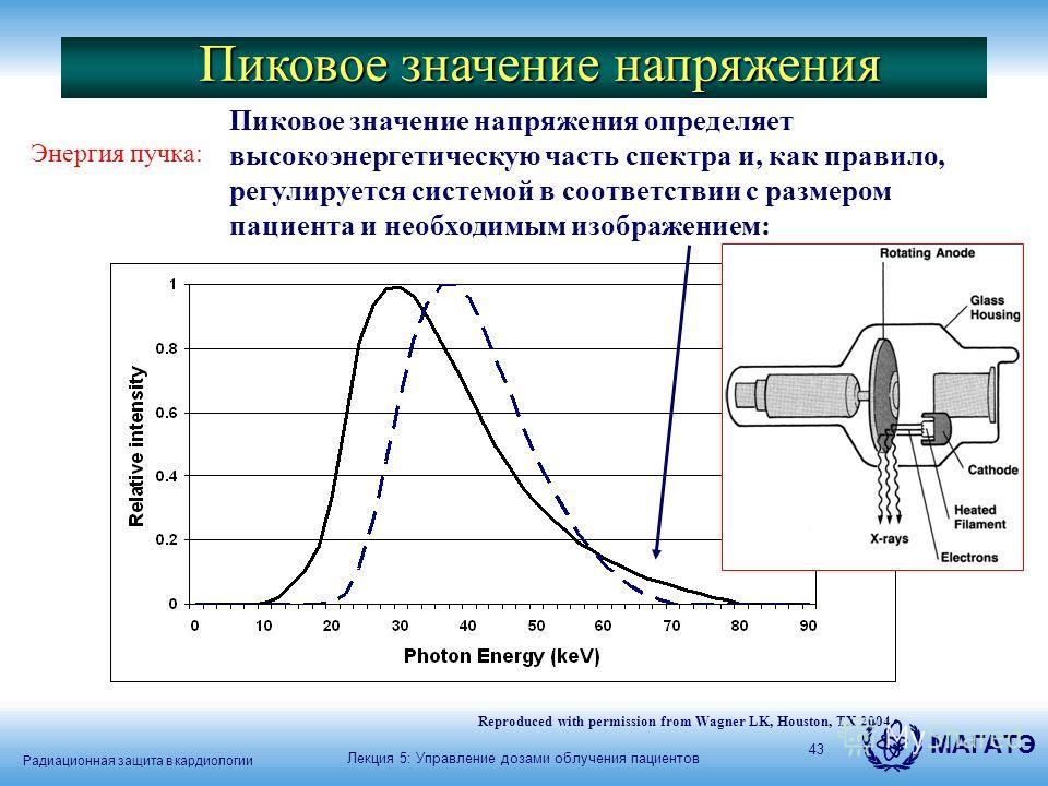 Радиационная защита в кардиологии МАГАТЭ 43 Энергия пучка: Пиковое значение напряжения определяет высокоэнергетическую часть спектра и, как правило, регулируется системой в соответствии с размером пациента и необходимым изображением: Пиковое значение