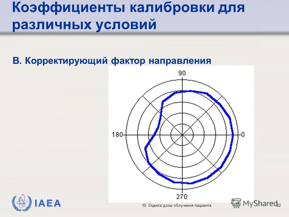 IAEA 10: Оценка дозы облучения пациента22 Коэффициенты калибровки для различных условий B. Корректирующий фактор направления