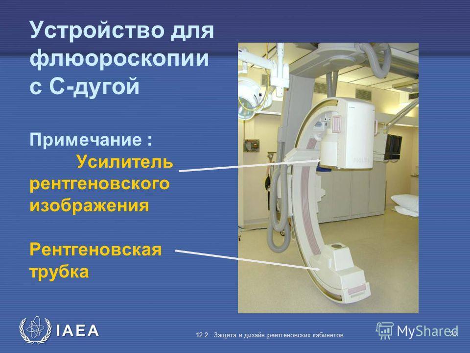 IAEA 12.2 : Защита и дизайн рентгеновских кабинетов 20 Устройство для флюороскопии с C-дугой Примечание : Усилитель рентгеновского изображения Рентгеновская трубка