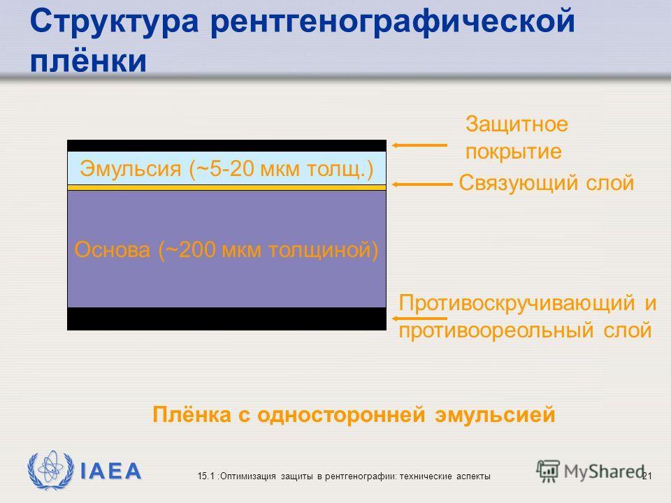 IAEA 15.1 :Оптимизация защиты в рентгенографии: технические аспекты21 Структура рентгенографической плёнки Эмульсия (~5-20 мкм толщ.) Основа (~200 мкм толщиной) Защитное покрытие Связующий слой Плёнка с односторонней эмульсией Противоскручивающий и п