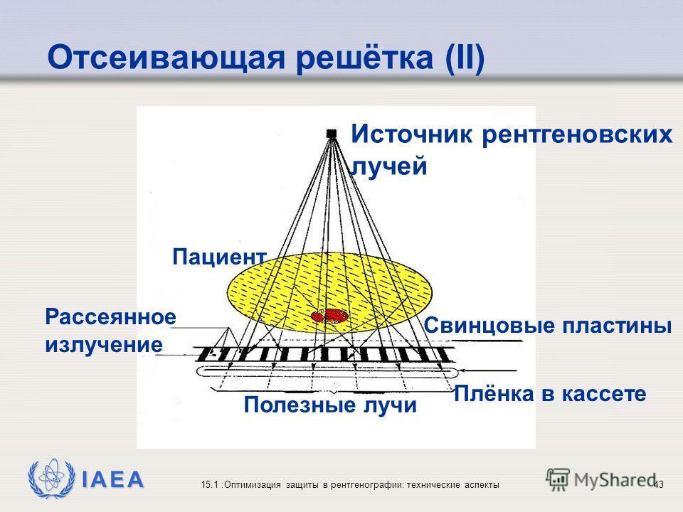 IAEA 15.1 :Оптимизация защиты в рентгенографии: технические аспекты43 Отсеивающая решётка (II) Источник рентгеновских лучей Свинцовые пластины Рассеянное излучение Полезные лучи Плёнка в кассете Пациент