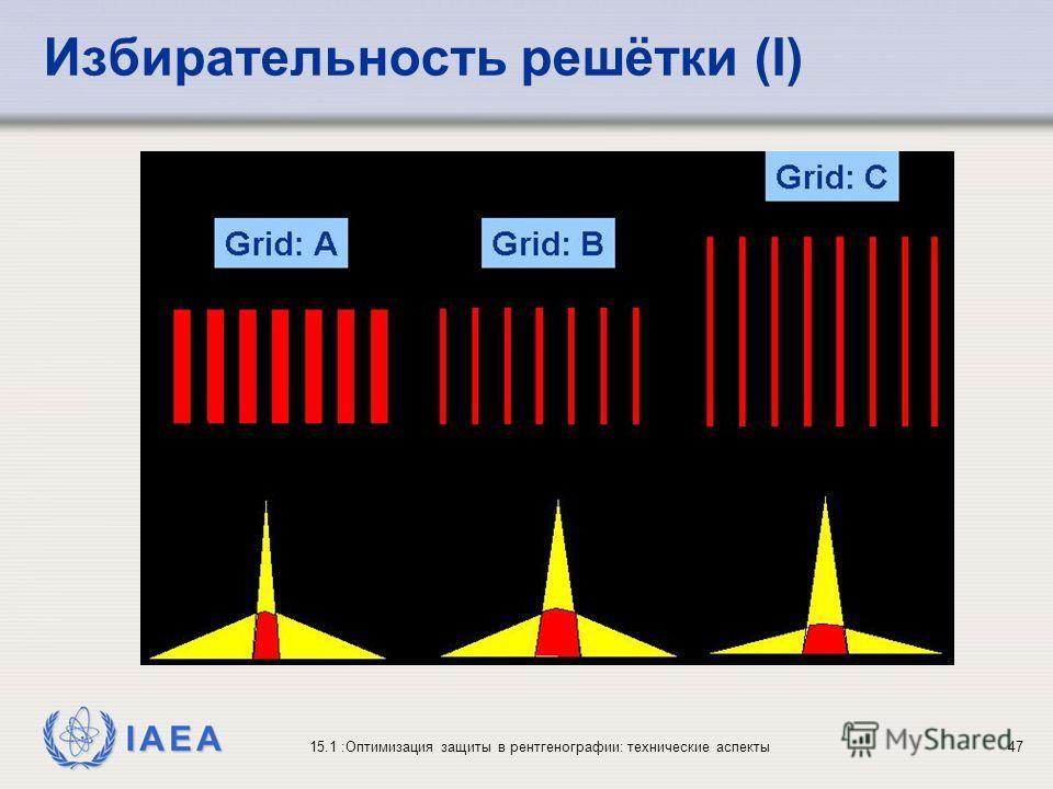 IAEA 15.1 :Оптимизация защиты в рентгенографии: технические аспекты47 Избирательность решётки (I)