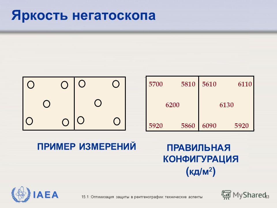 IAEA 15.1 :Оптимизация защиты в рентгенографии: технические аспекты83 Яркость негатоскопа ПРИМЕР ИЗМЕРЕНИЙ ПРАВИЛЬНАЯ КОНФИГУРАЦИЯ ( кд/м 2 ) 57005810 6200 56106110 6130 5920586060905920