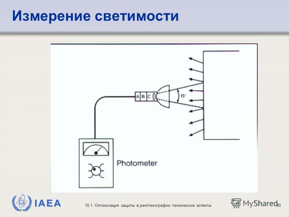 IAEA 15.1 :Оптимизация защиты в рентгенографии: технические аспекты85 Измерение светимости Units: cd.m -2