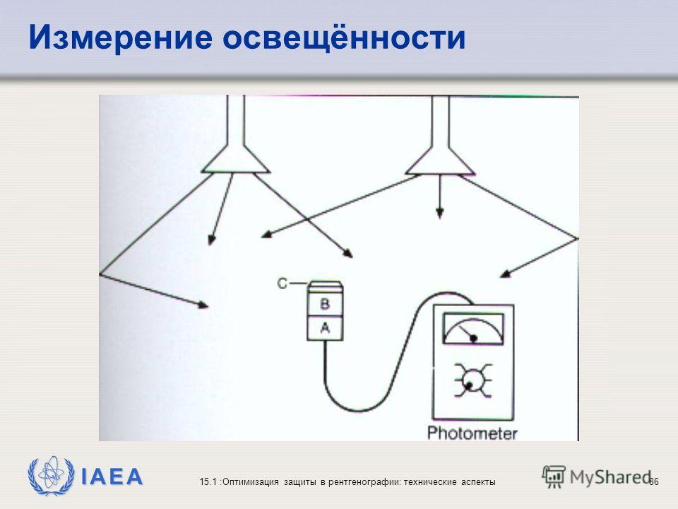 IAEA 15.1 :Оптимизация защиты в рентгенографии: технические аспекты86 Измерение освещённости Units: lux