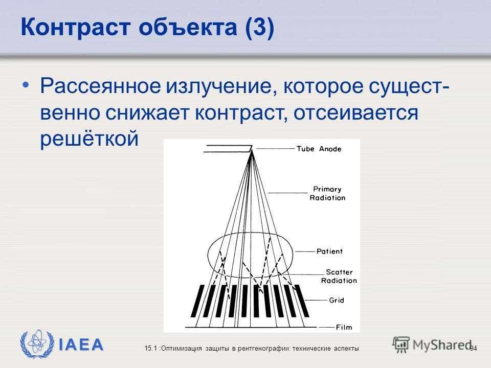 IAEA 15.1 :Оптимизация защиты в рентгенографии: технические аспекты94 Рассеянное излучение, которое сущест- венно снижает контраст, отсеивается решёткой Контраст объекта (3)