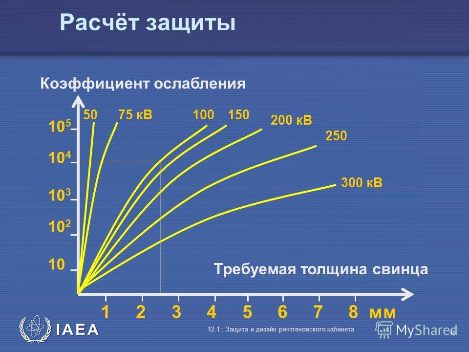 IAEA 12.1 : Защита и дизайн рентгеновского кабинета 16 Расчёт защиты 1 2 3 4 5 6 7 8 мм 10 5 10 4 10 3 10 2 10 Требуемая толщина свинца Коэффициент ослабления 5075 кВ100150 200 кВ 250 300 кВ