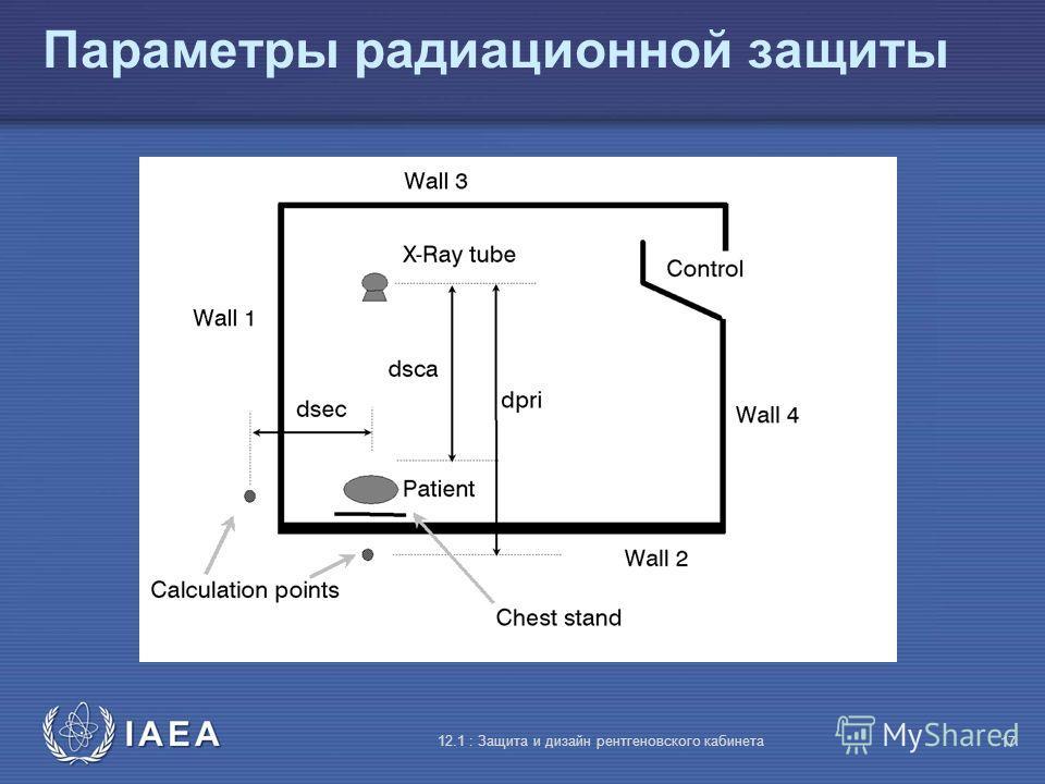 IAEA 12.1 : Защита и дизайн рентгеновского кабинета 17 Параметры радиационной защиты