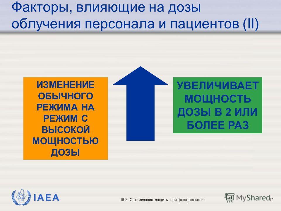 IAEA 16.2: Оптимизация защиты при флюороскопии17 ИЗМЕНЕНИЕ ОБЫЧНОГО РЕЖИМА НА РЕЖИМ С ВЫСОКОЙ МОЩНОСТЬЮ ДОЗЫ УВЕЛИЧИВАЕТ МОЩНОСТЬ ДОЗЫ В 2 ИЛИ БОЛЕЕ РАЗ Факторы, влияющие на дозы облучения персонала и пациентов (II)