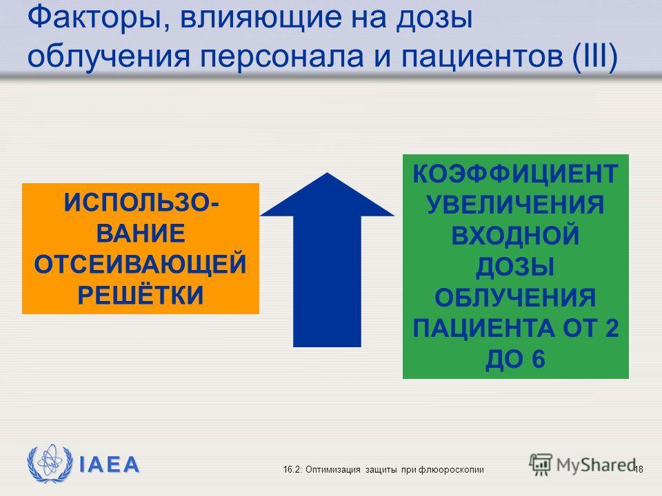 IAEA 16.2: Оптимизация защиты при флюороскопии18 ИСПОЛЬЗО- ВАНИЕ ОТСЕИВАЮЩЕЙ РЕШЁТКИ КОЭФФИЦИЕНТ УВЕЛИЧЕНИЯ ВХОДНОЙ ДОЗЫ ОБЛУЧЕНИЯ ПАЦИЕНТА ОТ 2 ДО 6 Факторы, влияющие на дозы облучения персонала и пациентов (III)