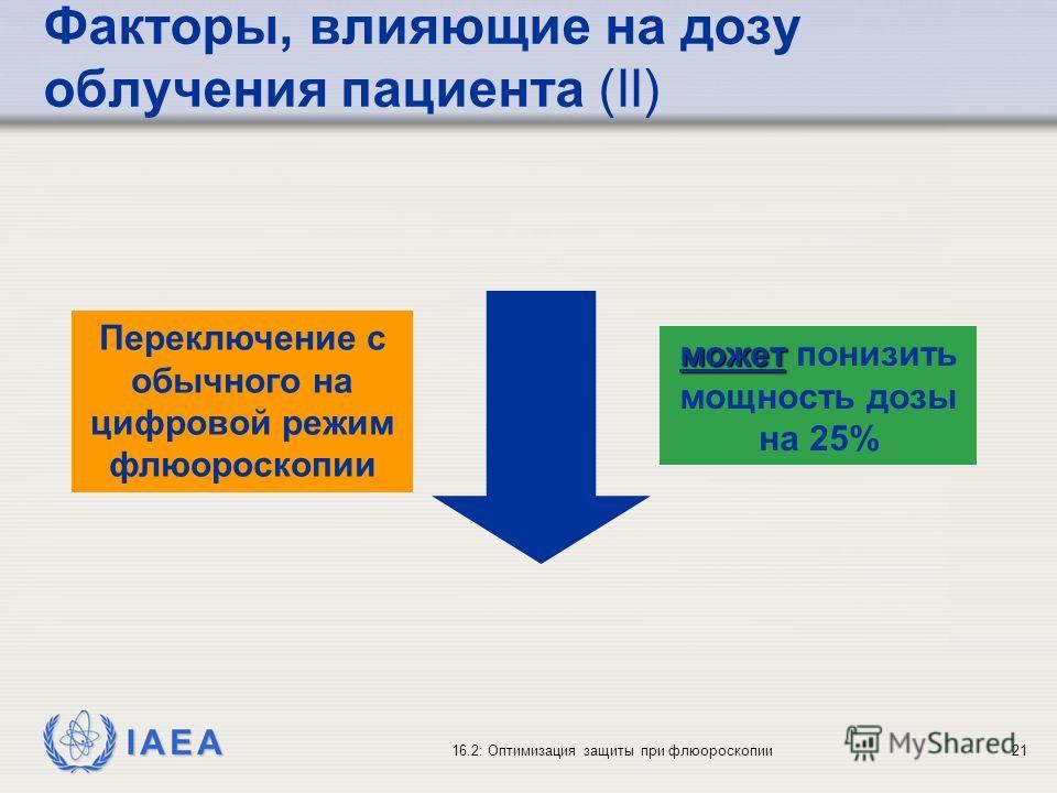 IAEA 16.2: Оптимизация защиты при флюороскопии21 Переключение с обычного на цифровой режим флюороскопии может может понизить мощность дозы на 25% Факторы, влияющие на дозу облучения пациента (II)