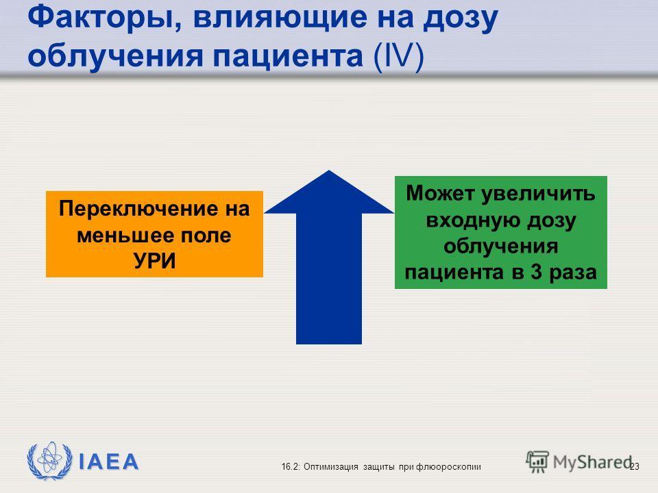IAEA 16.2: Оптимизация защиты при флюороскопии23 Переключение на меньшее поле УРИ Может увеличить входную дозу облучения пациента в 3 раза Факторы, влияющие на дозу облучения пациента (IV)