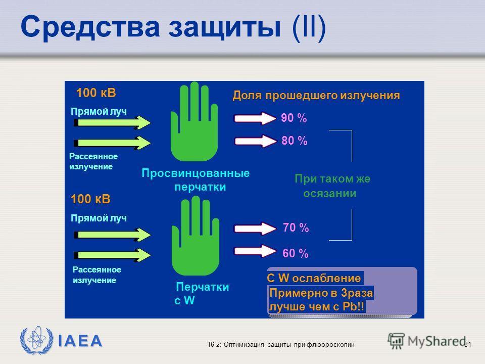 IAEA 16.2: Оптимизация защиты при флюороскопии31 Прямой луч Рассеянное излучение Просвинцованные перчатки 90 % 60 % 70 % 80 % С W ослабление Примерно в 3раза лучше чем с Pb!! 100 кВ Доля прошедшего излучения 100 кВ Прямой луч Рассеянное излучение Пер