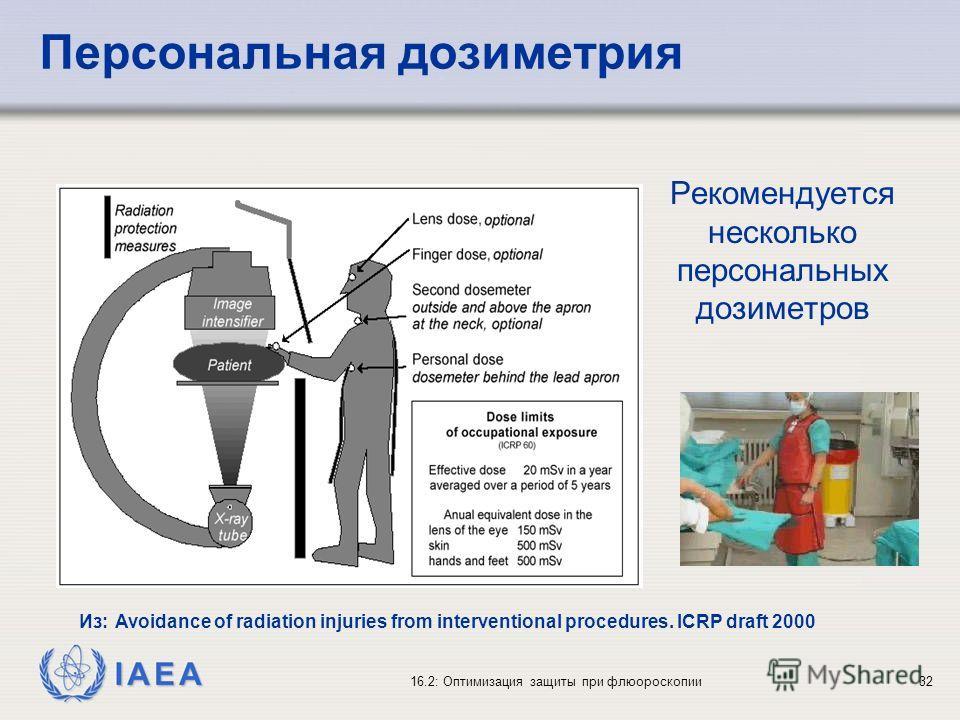 IAEA 16.2: Оптимизация защиты при флюороскопии32 Персональная дозиметрия Рекомендуется несколько персональных дозиметров Из: Avoidance of radiation injuries from interventional procedures. ICRP draft 2000