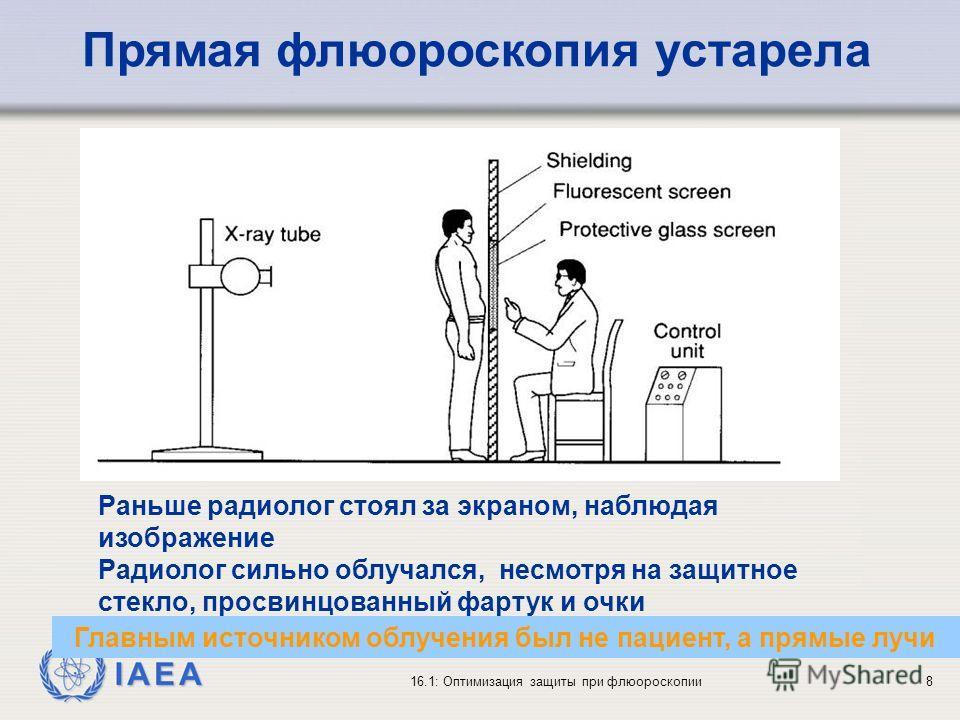 IAEA 16.1: Оптимизация защиты при флюороскопии8 Прямая флюороскопия устарела Раньше радиолог стоял за экраном, наблюдая изображение Радиолог сильно облучался, несмотря на защитное стекло, просвинцованный фартук и очки Главным источником облучения был