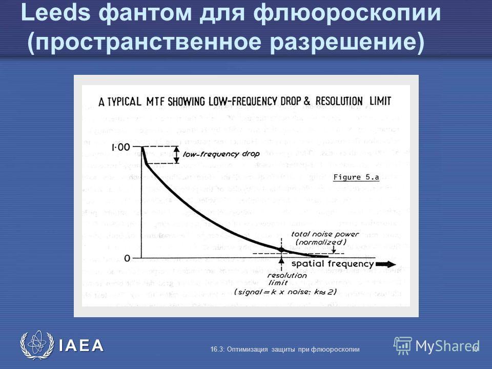 IAEA 16.3: Оптимизация защиты при флюороскопии19 Leeds фантом для флюороскопии (пространственное разрешение)