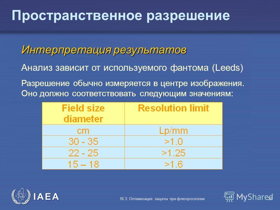 IAEA 16.3: Оптимизация защиты при флюороскопии20 Пространственное разрешение Интерпретация результатов Анализ зависит от используемого фантома (Leeds) Разрешение обычно измеряется в центре изображения. Оно должно соответствовать следующим значениям: