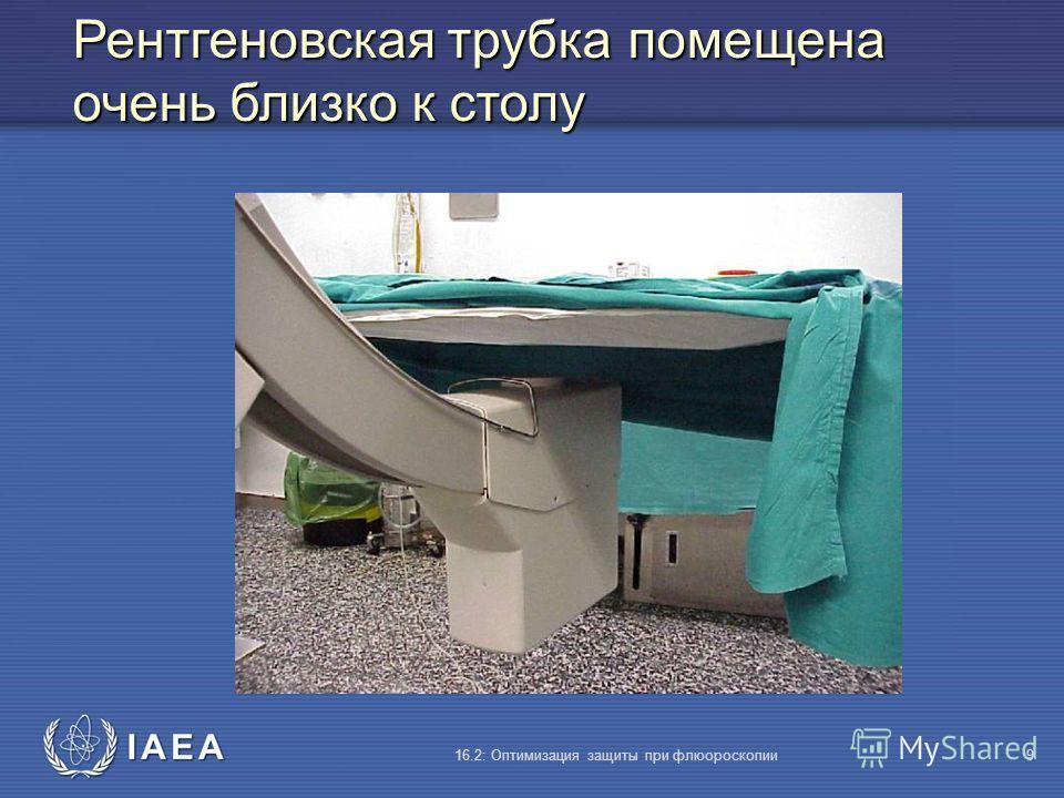 IAEA 16.2: Оптимизация защиты при флюороскопии9 Рентгеновская трубка помещена очень близко к столу