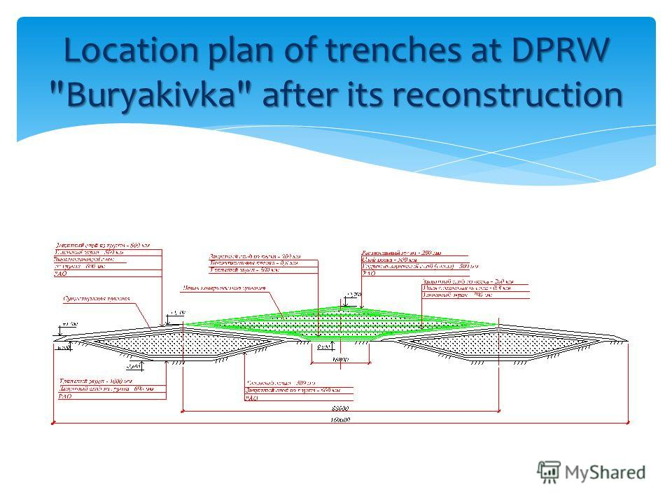 Location plan of trenches at DPRW Buryakivka after its reconstruction