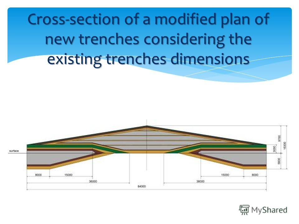 Cross-section of a modified plan of new trenches considering the existing trenches dimensions