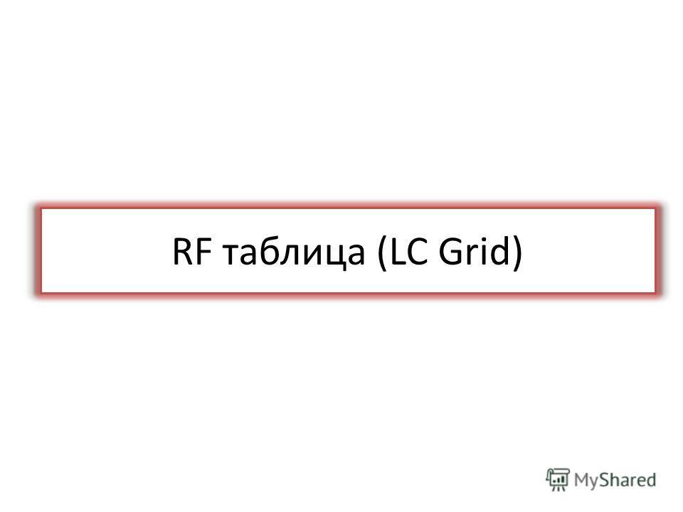 RF таблица (LC Grid)
