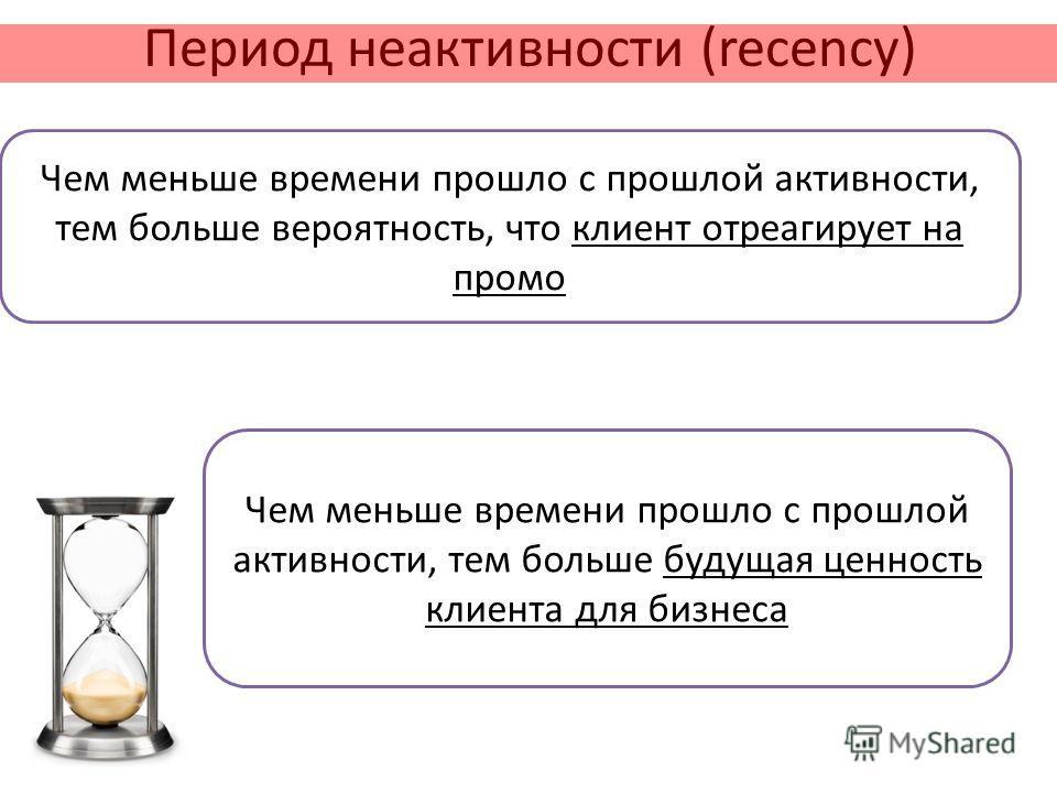 Период неактивности (recency) Чем меньше времени прошло с прошлой активности, тем больше вероятность, что клиент отреагирует на промо Чем меньше времени прошло с прошлой активности, тем больше будущая ценность клиента для бизнеса