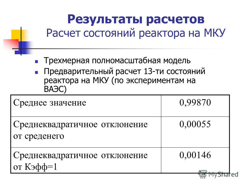 Результаты расчетов Расчет состояний реактора на МКУ Трехмерная полномасштабная модель Предварительный расчет 13-ти состояний реактора на МКУ (по экспериментам на ВАЭС) Среднее значение0,99870 Среднеквадратичное отклонение от среденего 0,00055 Средне