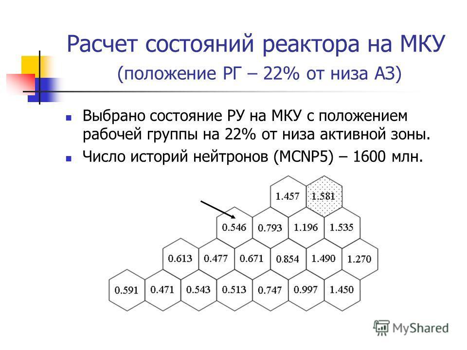 Расчет состояний реактора на МКУ (положение РГ – 22% от низа АЗ) Выбрано состояние РУ на МКУ с положением рабочей группы на 22% от низа активной зоны. Число историй нейтронов (MCNP5) – 1600 млн.
