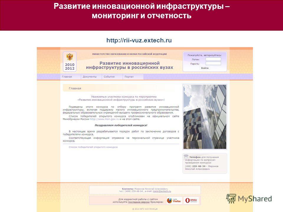 http://rii-vuz.extech.ru Развитие инновационной инфраструктуры – мониторинг и отчетность