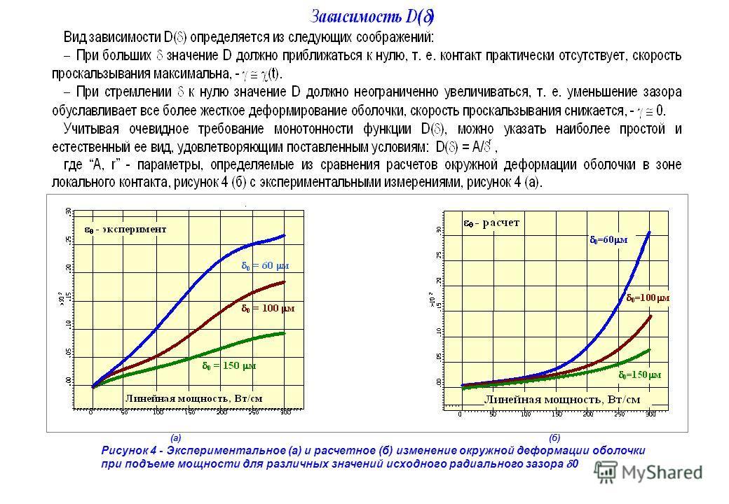 (а) (б) Рисунок 4 - Экспериментальное (а) и расчетное (б) изменение окружной деформации оболочки при подъеме мощности для различных значений исходного радиального зазора 0
