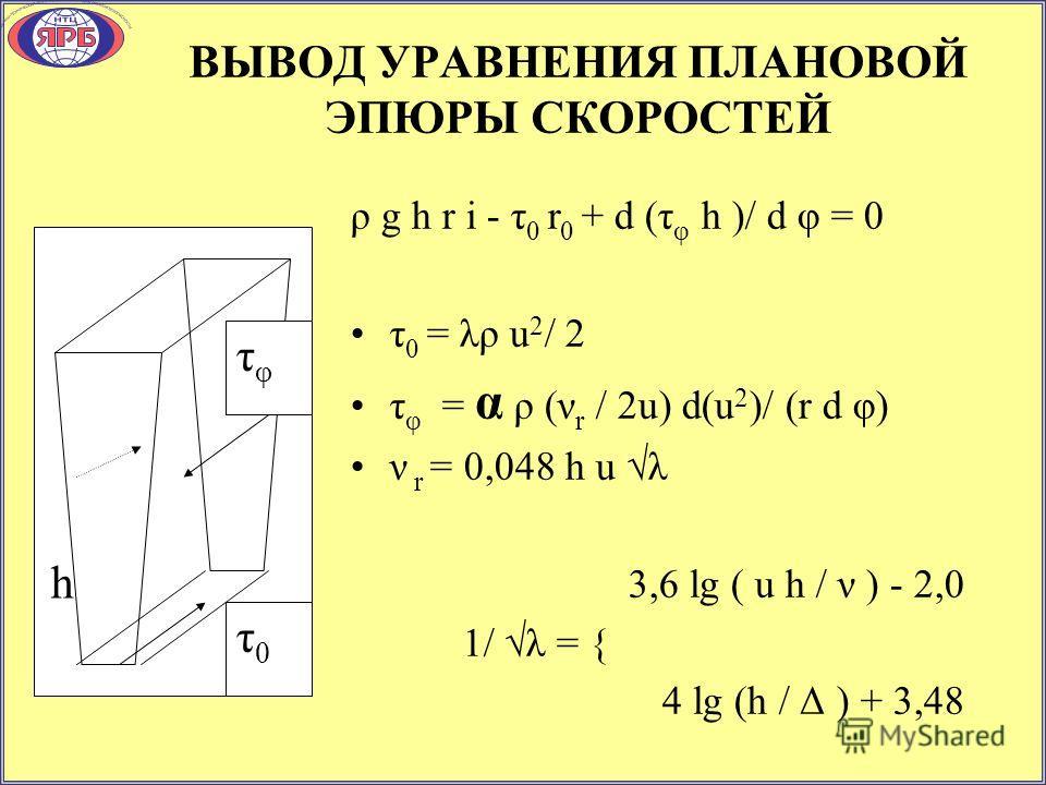 ВЫВОД УРАВНЕНИЯ ПЛАНОВОЙ ЭПЮРЫ СКОРОСТЕЙ ρ g h r i - τ 0 r 0 + d (τ φ h )/ d φ = 0 τ 0 = λρ u 2 / 2 τ φ = α ρ (ν r / 2u) d(u 2 )/ (r d φ) ν r = 0,048 h u λ 3,6 lg ( u h / ν ) - 2,0 1/ λ = { 4 lg (h / Δ ) + 3,48 τ0τ0 τφτφ h