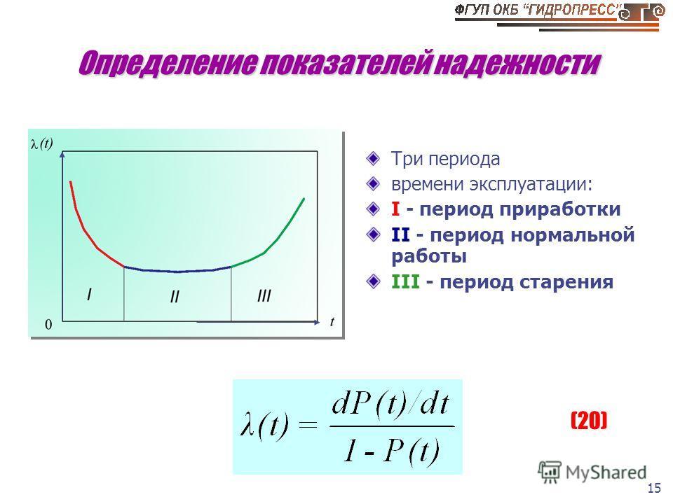 15 Три периода времени эксплуатации: I - период приработки II - период нормальной работы III - период старения Определение показателей надежности (20)