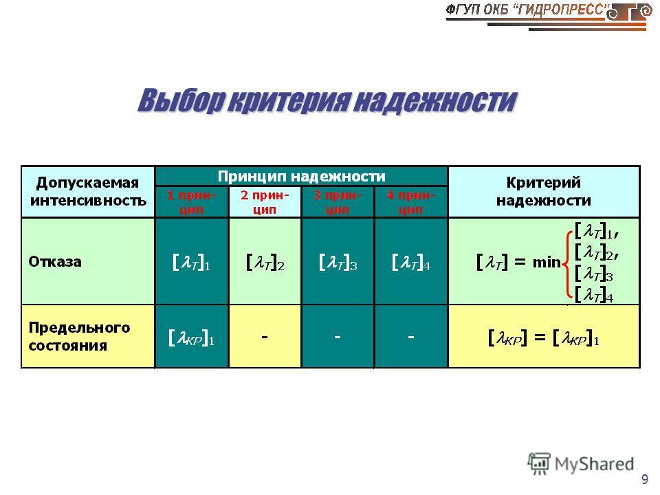 9 Выбор критерия надежности
