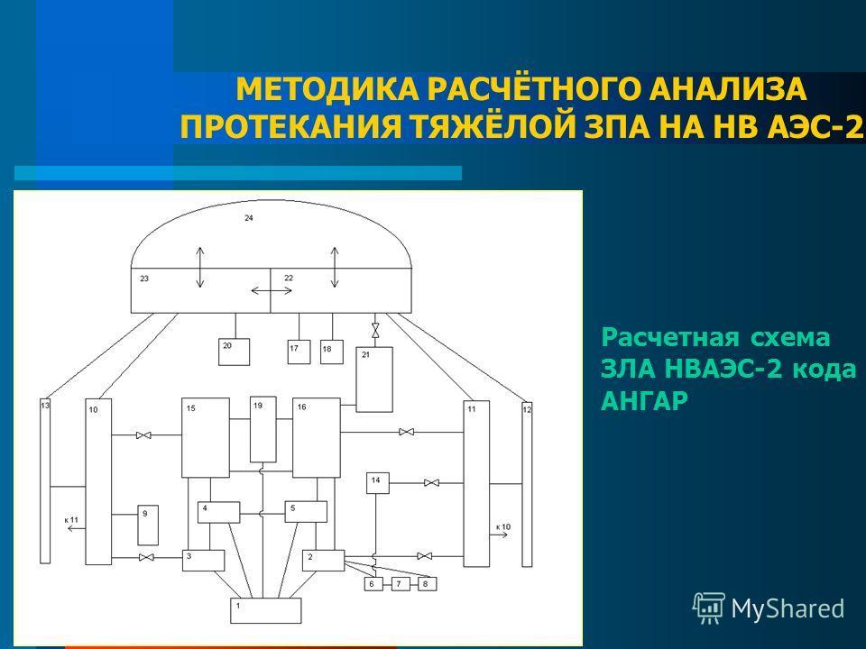 МЕТОДИКА РАСЧЁТНОГО АНАЛИЗА ПРОТЕКАНИЯ ТЯЖЁЛОЙ ЗПА НА НВ АЭС-2 Расчетная схема ЗЛА НВАЭС-2 кода АНГАР