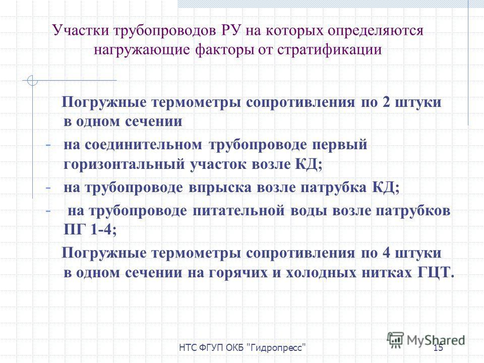НТС ФГУП ОКБ