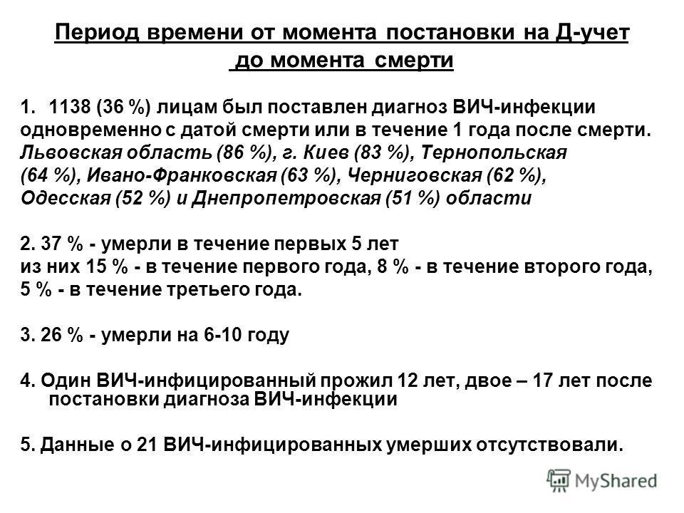 Период времени от момента постановки на Д-учет до момента смерти 1.1138 (36 %) лицам был поставлен диагноз ВИЧ-инфекции одновременно с датой смерти или в течение 1 года после смерти. Львовская область (86 %), г. Киев (83 %), Тернопольская (64 %), Ива