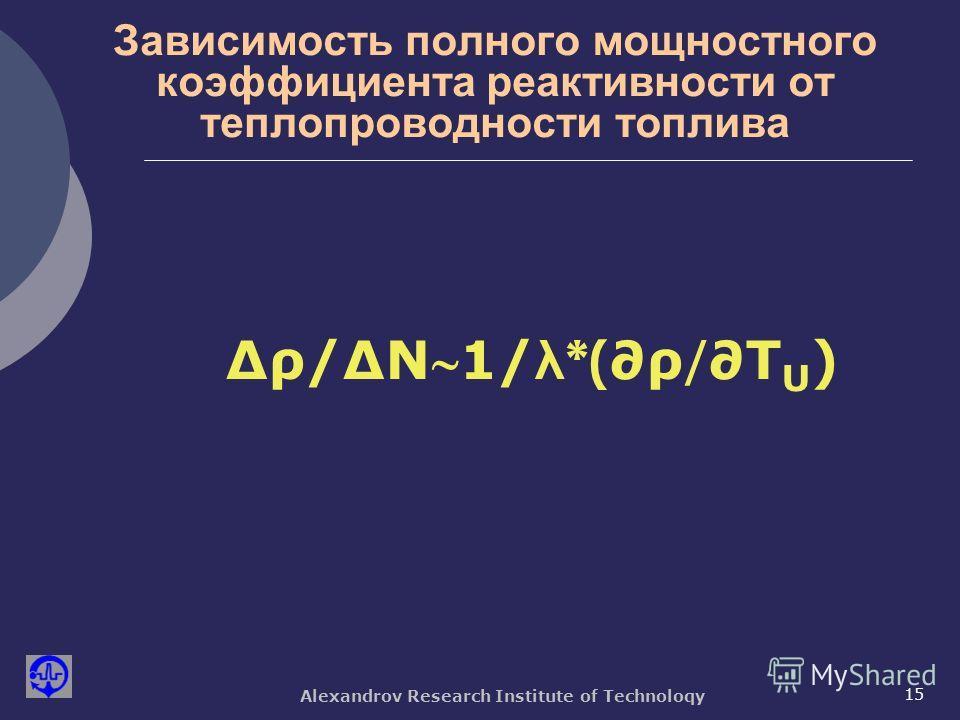 Alexandrov Research Institute of Technoloqy 15 Зависимость полного мощностного коэффициента реактивности от теплопроводности топлива ρ/N1/ λ*(ρ /T U )