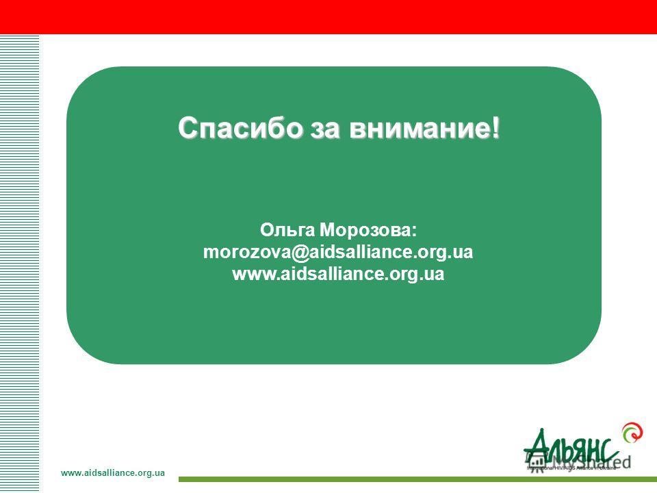 Спасибо за внимание! Ольга Морозова: morozova@aidsalliance.org.ua www.aidsalliance.org.ua