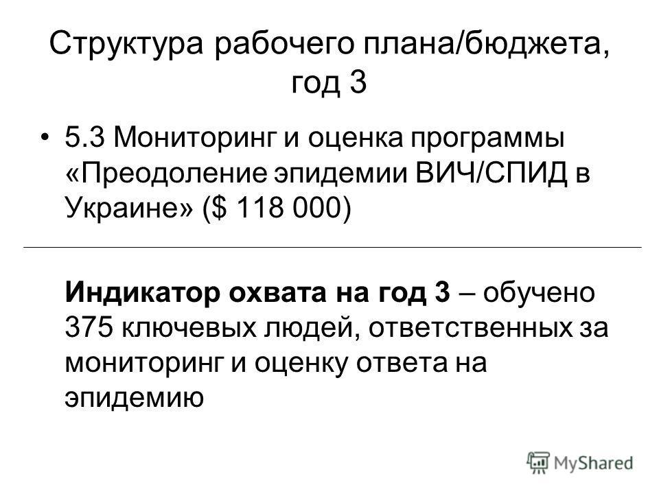 Структура рабочего плана/бюджета, год 3 5.3 Мониторинг и оценка программы «Преодоление эпидемии ВИЧ/СПИД в Украине» ($ 118 000) Индикатор охвата на год 3 – обучено 375 ключевых людей, ответственных за мониторинг и оценку ответа на эпидемию