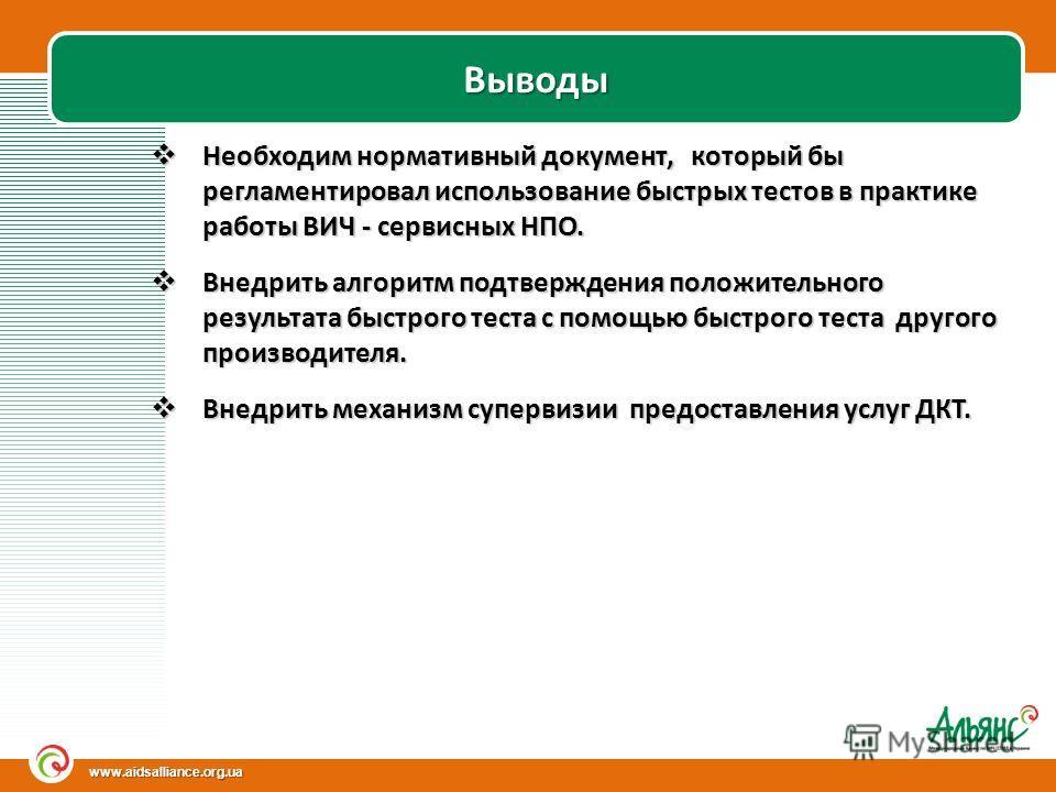 www.aidsalliance.org.ua Выводы Необходим нормативный документ, который бы регламентировал использование быстрых тестов в практике работы ВИЧ - сервисных НПО. Необходим нормативный документ, который бы регламентировал использование быстрых тестов в пр