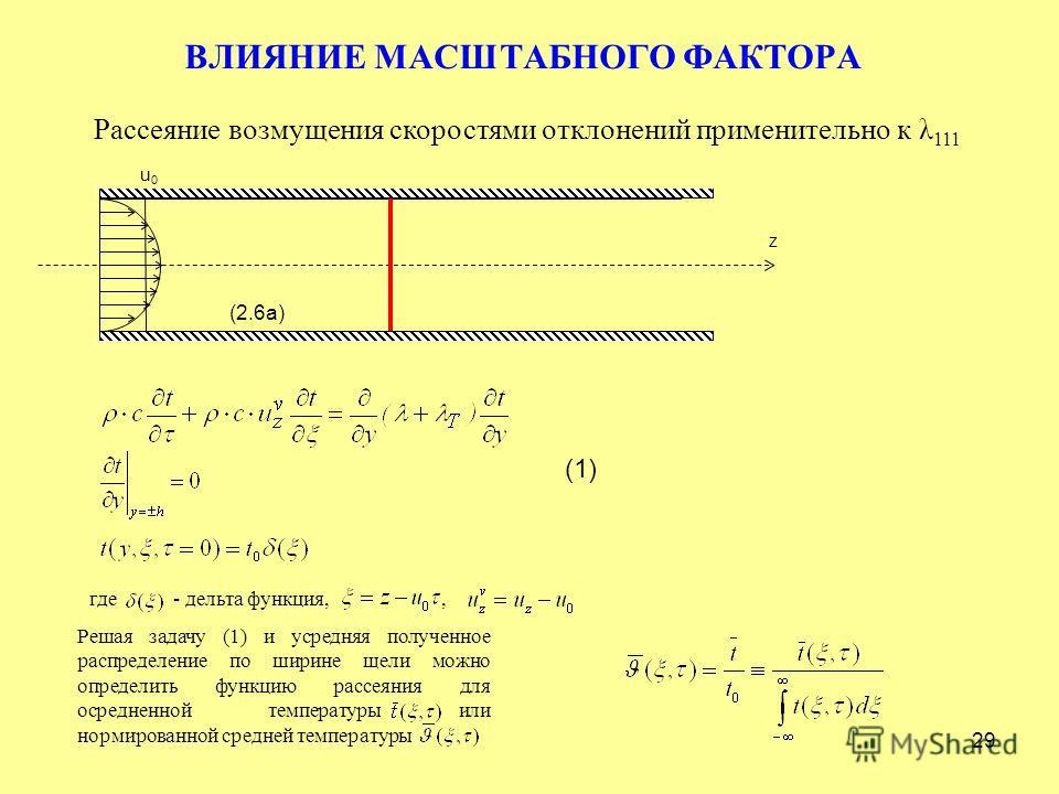 29 ВЛИЯНИЕ МАСШТАБНОГО ФАКТОРА z u0u0 Рассеяние возмущения скоростями отклонений применительно к λ 111 (2.6а) где - дельта функция,, Решая задачу (1) и усредняя полученное распределение по ширине щели можно определить функцию рассеяния для осредненно