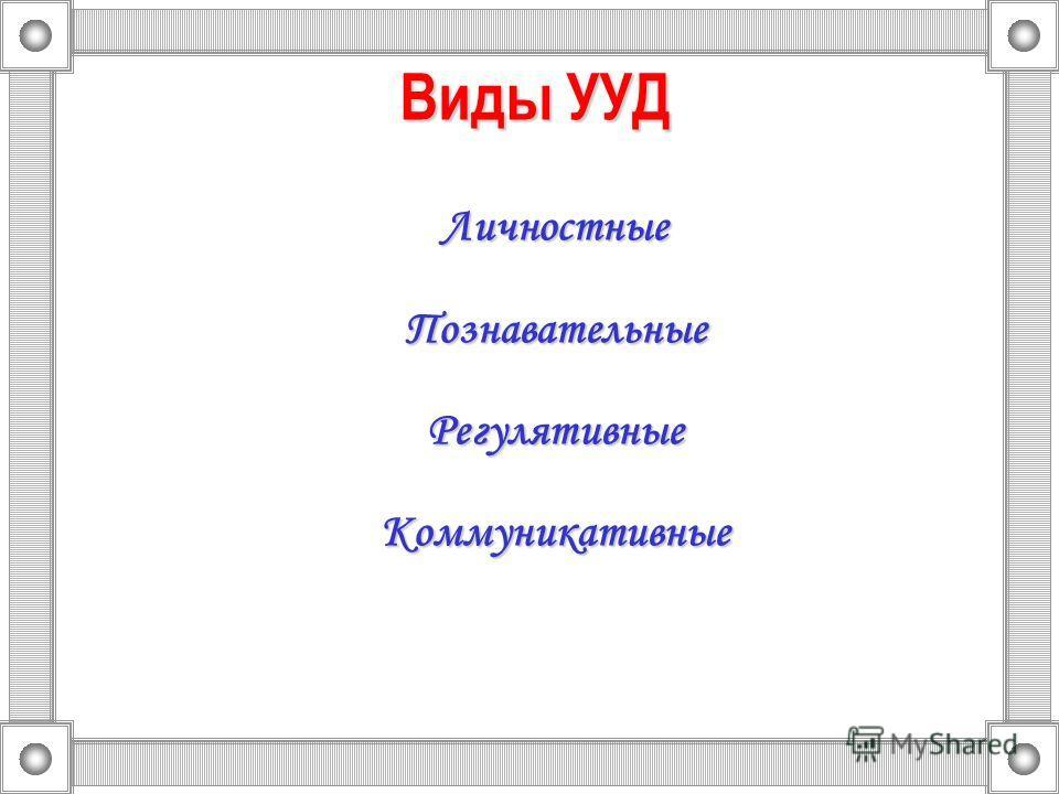 Виды УУД ЛичностныеПознавательныеРегулятивныеКоммуникативные