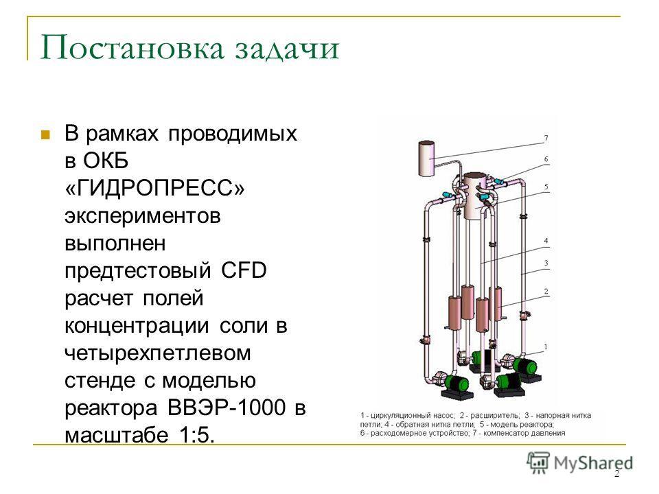 2 Постановка задачи В рамках проводимых в ОКБ «ГИДРОПРЕСС» экспериментов выполнен предтестовый CFD расчет полей концентрации соли в четырехпетлевом стенде с моделью реактора ВВЭР-1000 в масштабе 1:5.