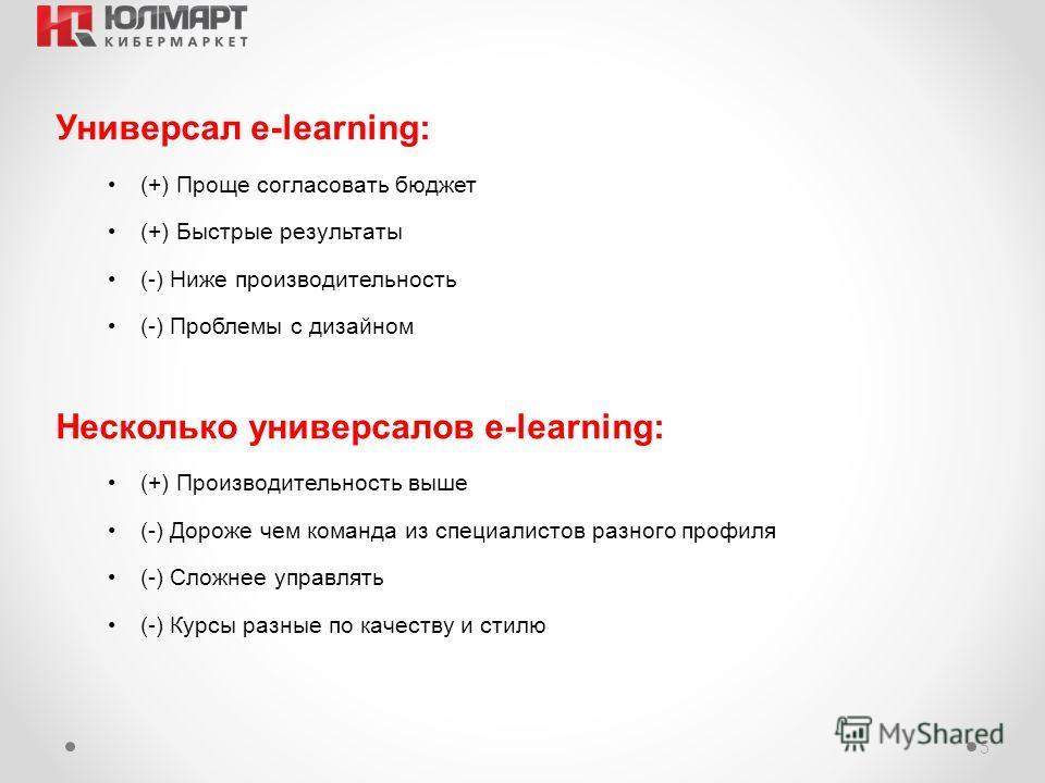 Результаты 2012 Универсал e-learning: (+) Проще согласовать бюджет (+) Быстрые результаты (-) Ниже производительность (-) Проблемы с дизайном Несколько универсалов e-learning: (+) Производительность выше (-) Дороже чем команда из специалистов разного