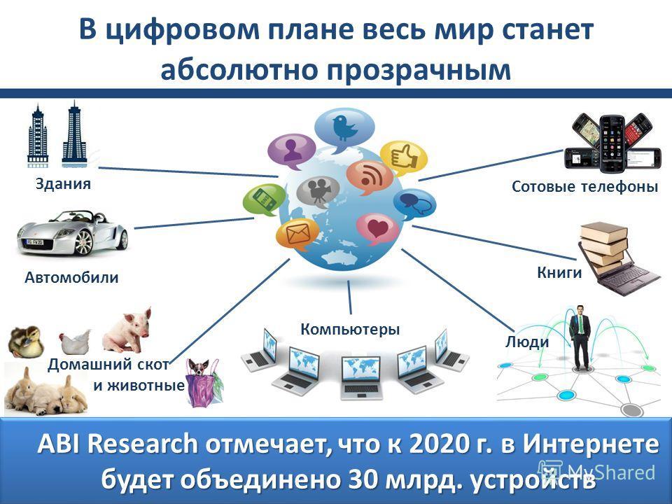 Здания Автомобили Домашний скот и животные Сотовые телефоны Компьютеры Книги Люди В цифровом плане весь мир станет абсолютно прозрачным ABI Research отмечает, что к 2020 г. в Интернете будет объединено 30 млрд. устройств