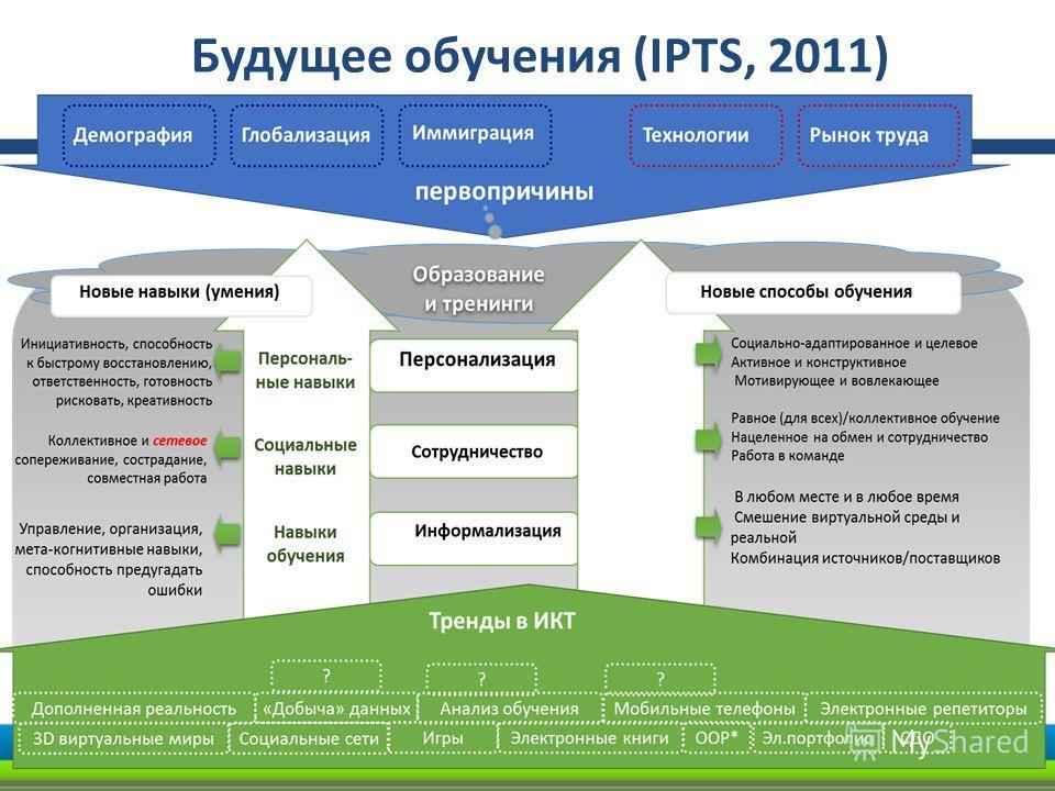 Будущее обучения (IPTS, 2011)