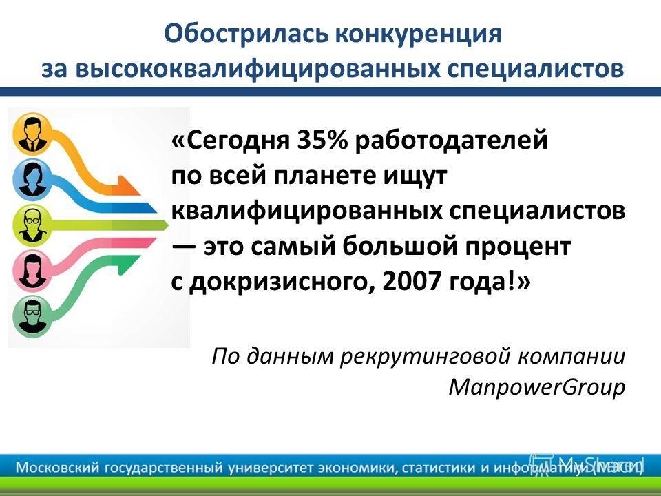 Обострилась конкуренция за высококвалифицированных специалистов «Сегодня 35% работодателей по всей планете ищут квалифицированных специалистов это самый большой процент с докризисного, 2007 года!» По данным рекрутинговой компании ManpowerGroup