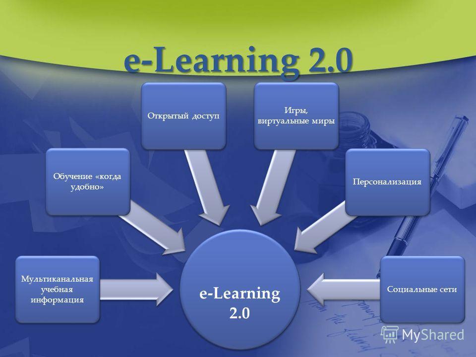e-Learning 2.0 Мультиканальная учебная информация Обучение «когда удобно» Открытый доступ Игры, виртуальные миры ПерсонализацияСоциальные сети