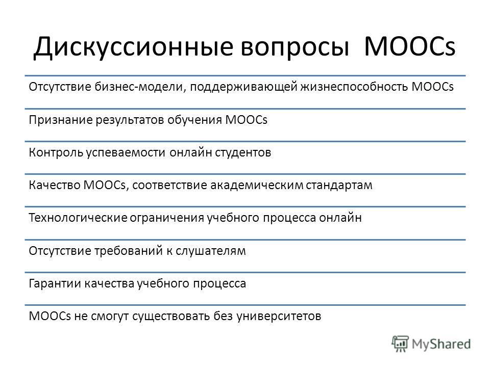 Дискуссионные вопросы MOOCs Отсутствие бизнес-модели, поддерживающей жизнеспособность MOOCs Признание результатов обучения MOOCs Контроль успеваемости онлайн студентов Качество MOOCs, соответствие академическим стандартам Технологические ограничения