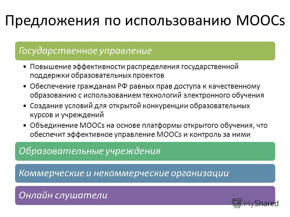 Предложения по использованию MOOCs Государственное управление Повышение эффективности распределения государственной поддержки образовательных проектов Обеспечение гражданам РФ равных прав доступа к качественному образованию с использованием технологи